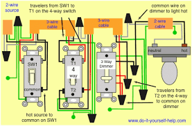 wiring four way switch dimmer diagram the wiring diagram 4 way switch wiring diagrams do it yourself help wiring diagram