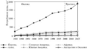 Реферат Природопользование и сохранение биоразнообразия  Природопользование и сохранение биоразнообразия