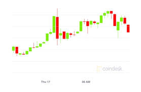 1 bitcoin is equal indian rupee inr. Market Wrap Bitcoin Pushes Past 23 7k While Crypto Locked In Defi At All Time High