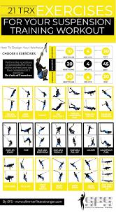Best Trx Exercises 21 Suspension Training Exercises