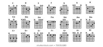 Guitar Chords Chart With Fingers