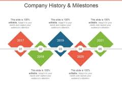 History Powerpoint Templates, Slides And Graphics