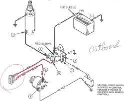 Gfs pickups wiring diagram circuit maker download pickup car