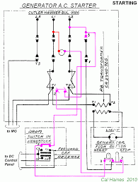 ee mg starter circuit cutler hammer contactor revised tracing the magenta wires we see that the startup circuit is completed as follows ac input l2 and terminal 3 upper right connect to the center position