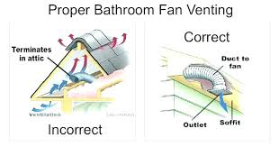toilet drain vent diagram plumbing venting air fan a bathroom pipe mbing stack on bathtub s