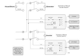 net open roads forum tech issues wiring diagram image