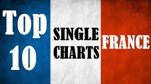 French Top Ten Charts France Top 10 Single Charts 28 10 2019 Chartexpress