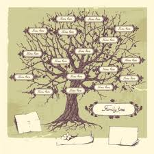 Draw A Family Tree Lovetoknow