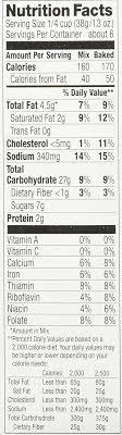 jiffy cornbread nutrition. Delighful Jiffy Inside Jiffy Cornbread Nutrition