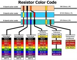Why Is A Colour Code Used For Resistors Quora