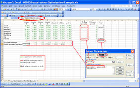 How To Use Solver In Excel An Example Of A Linear Optimization Problem With Excel