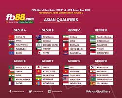 Đội tuyển việt nam trở lại sân tập, bắt đầu giai đoạn chuẩn bị hướng tới vòng chung kết asian cup 2019. Lịch Thi Ä'ấu Vong Loại World Cup 2022 Của Ä'á»™i Tuyển Việt Nam