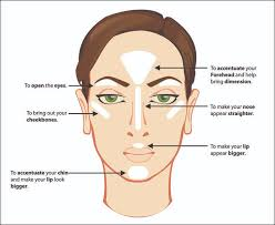 highlighter makeup how to apply highlighter on face