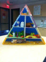 Food Pyramid Project 3d Food Pyramid For Nutrition Lesson Food Pyramid Food