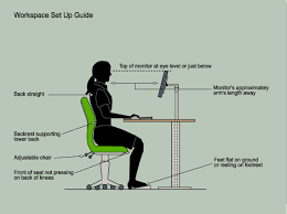 ergonomic desk setup. Ergonomics Word Related Keywords Amp Suggestions Must Know Tips For Your Desk Ergonomic Setup E