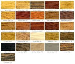 Varathane Classic Wood Stain Color Chart Rust Oleum American Walnut Stain Sadin Info