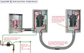 wiring diagrams wire diagram subpanel range outlet installation