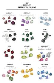 Birthstone Crystals Chart Gemvaras Birthstone Guide Facts And Lore Behind Your