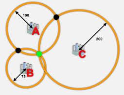 How Gps Works Tweaking4all Com How Gps Works