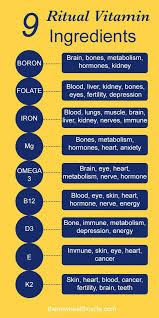 What Vitamins To Take Together Chart A Beautiful Nutrition Chart Explaining The Health Benefits