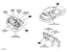 kia rio 2001 engine diagram kia wiring diagrams online