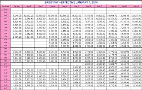 Army Reserve Monthly Pay Chart Www Prosvsgijoes Org