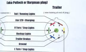 genuine trailer board wiring diagram uk 7 pin 'n' type trailer plug trailer board wiring diagram uk valuable trailer plug wiring diagram 7 way chevy wiring diagram for trailer male plug new chevy