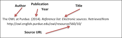 how do i cite apa citation research guides at golden gate  apa website citation example
