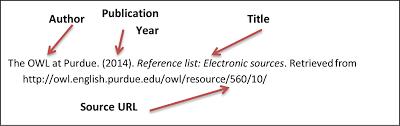 how do i cite apa citation research guides at golden gate  apa website citation example