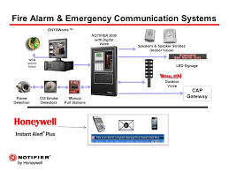 notifier� fire alarm & emergency communication ppt download fire alarm wiring styles at Communication Device Fire Alarm Wiring Diagram