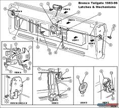 radio wiring diagram for 1995 ford f150 radio discover your 95 ford f150 door latch diagram