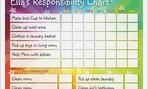Five Year Old Behavior Chart 10 Paradigmatic 5 Year Old Chore Chart With Pictures