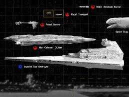 Star Wars Ship Chart