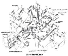 yamaha g16a golf cart wiring diagram gas golf cart wiring Yamaha Golf Cart Wiring Connectors yamaha g16a golf cart wiring diagram gas golf cart wiring diagrams pinterest Yamaha Golf Cart Electrical Schematic