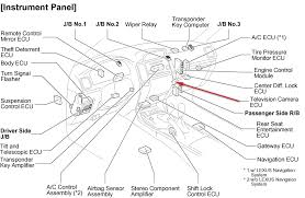 lexus rx300 fuse box diagram lexus wiring diagrams