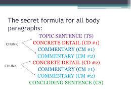 Jane Schaffer Writing Method Ppt Video Online Download