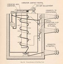 ford model a wiring diagram wiring diagram and schematic design 1929 ford model wiring diagram image index ing of