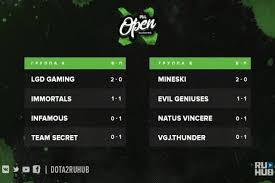 results of the second day of pgl open bucharest on dota 2 livezone