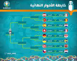 تعرف على مواجهات ثمن نهائى بطولة كأس الأمم الأوروبية 2020   دورينا سبورت