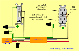 wiring diagrams for switch to control a wall receptacle do it switched split receptacle here 3 wire