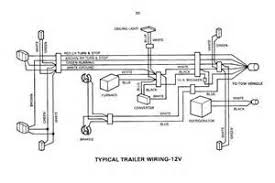 similiar coleman camper wiring diagram keywords coleman pop up c er wiring diagram also fleetwood rv wiring diagram