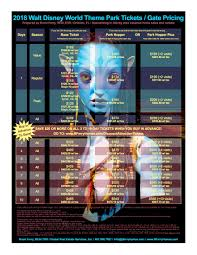 Disney World Ticket Price Chart Disney World Ticket Price Chart 2018 Walt Disney World