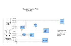 traeger smoker wiring diagrams wiring library \u2022 ahotel co traeger texas grill wiring diagram where can i find grillgrates rh pelletheads com traeger lil' tex grill wiring diagram wiring diagram traeger grill