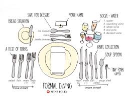 dining place settings. Dining Place Settings