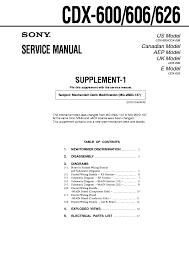 sony cdx m730 wiring diagram sony wiring diagrams cars sony cdx m wiring diagram description sony cdx m600 m600r m650 service manual