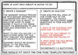 group summary analysis of chaucer british literature