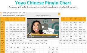 Pinyin Chart Free Pinyin Chart With Audio And Video Demos Fun With Chinese