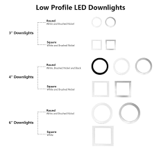 Low Profile Downlight Lpdl Standard