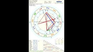 Wendy Williams Astrology