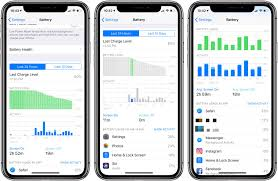 Iphone Disable Times Chart Ios 12 Screen Time Causing Excessive Iphone Battery Drain